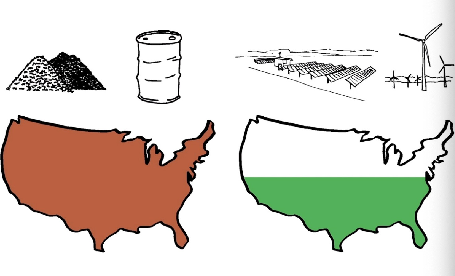 A vision of the United States, past brown and future green versions, from Saul Griffith's presentation at VERGE Electrify 21.
