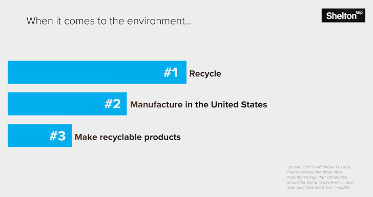 Graphic that shows what American consumers want companies to focus on