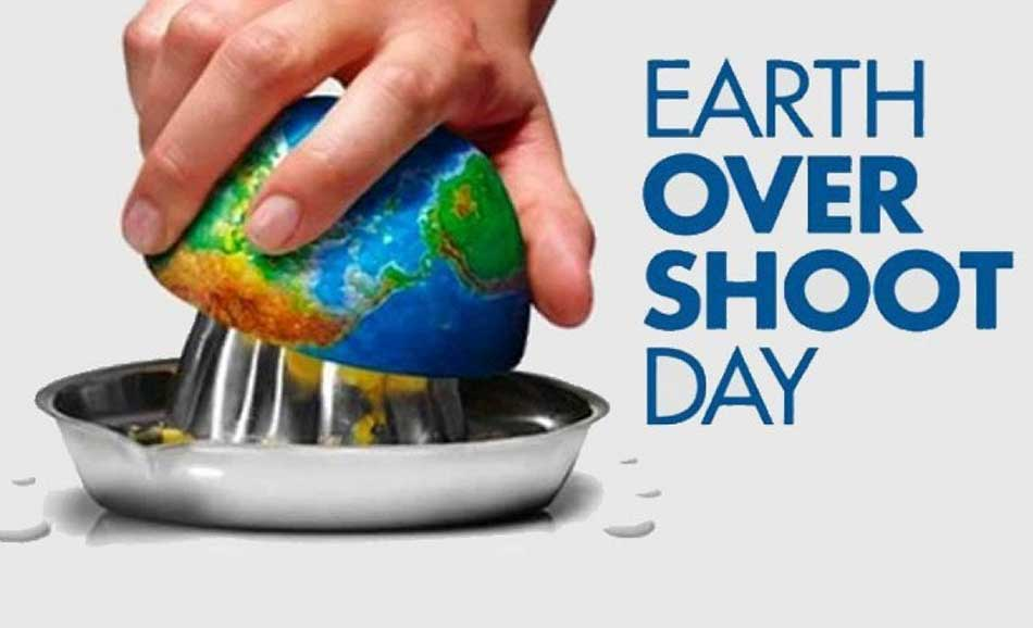 Earth Overshoot Day and the promise of 'One-Planet Compatibility ...