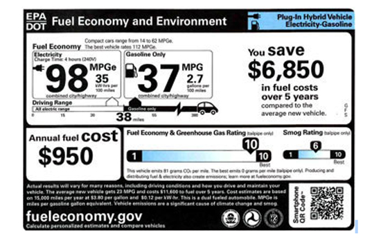 New car labels promote benefits and use of renewable fuels | GreenBiz