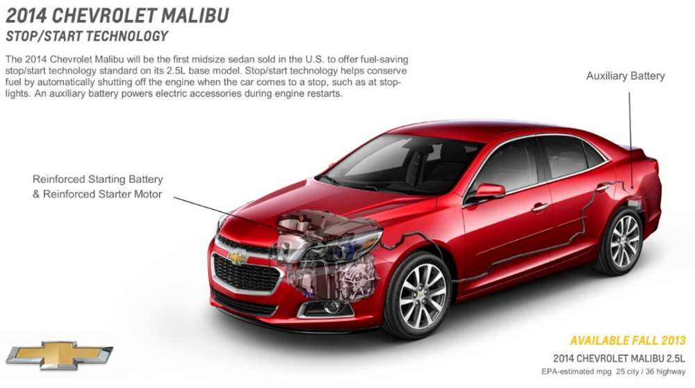 2014 chevy malibu miles per gallon autos post. Black Bedroom Furniture Sets. Home Design Ideas