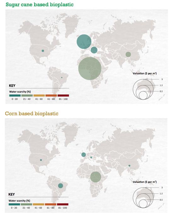 True cost of bioplastics