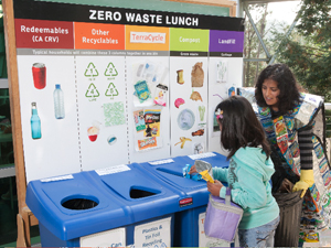 7 Success Stories from the Journey to Zero Waste | GreenBiz