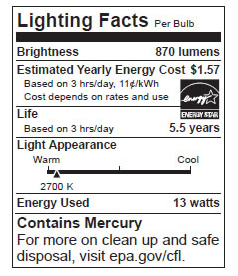 Ftc 39 S 39 Lighting Facts 39 Label Highlights Bulbs 39 Energy