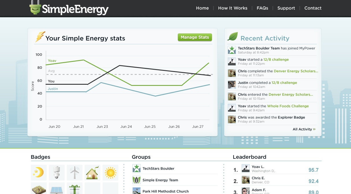 Energy >> Simple Energy shops