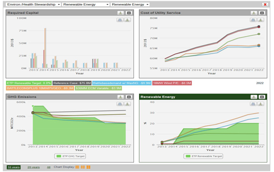 Energy tool dashboard