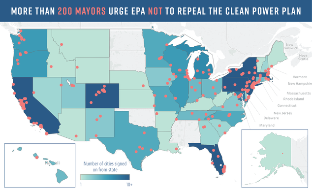 Hundreds of Mayors Tell EPA They Oppose Repeal of Clean Power Plan