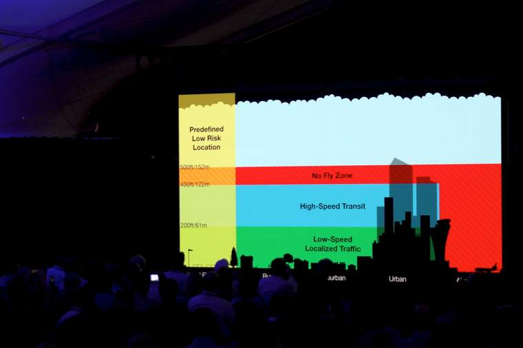 Amazon drone logistics proposal