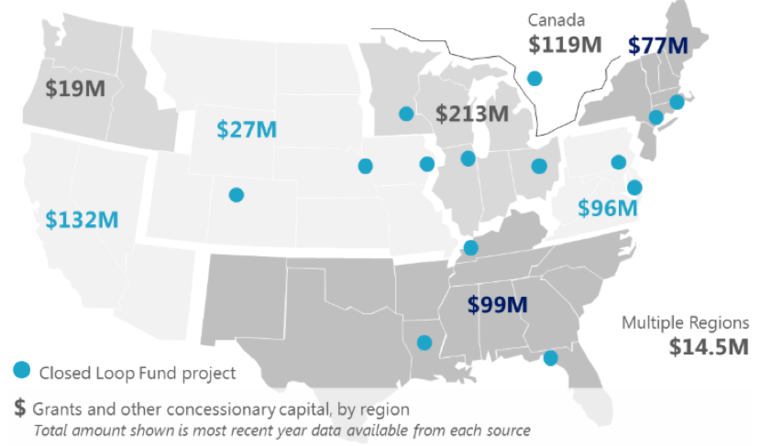 U.S. map of Closed Loop Fund projects