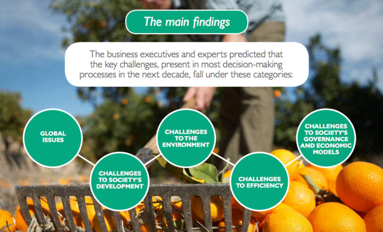 Graphic from report showing 5 main findings