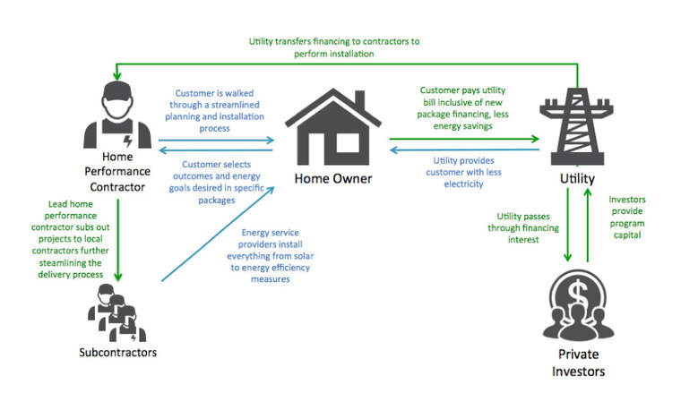 IUS infographic from RMI