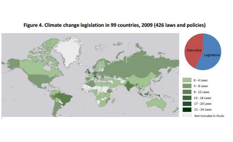 Among 99 nations, the number of climate policies and laws has nearly doubled since 2009.