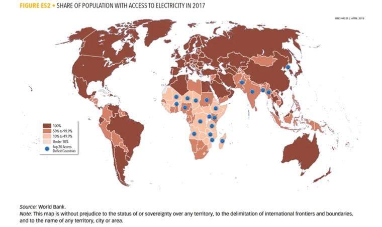 population with electricity access
