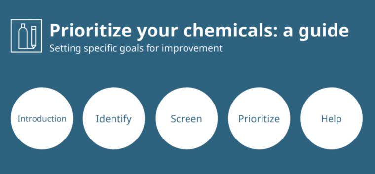Prioritize chemistry graph