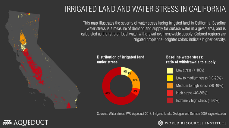Answers to CA drought: regulate groundwater use, grow less