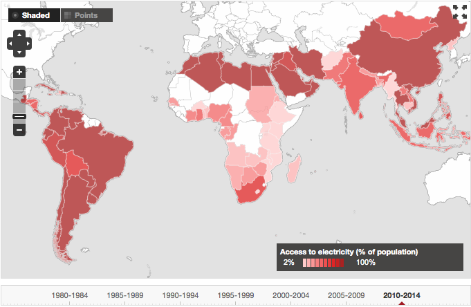 electricity access africa asia developing countries