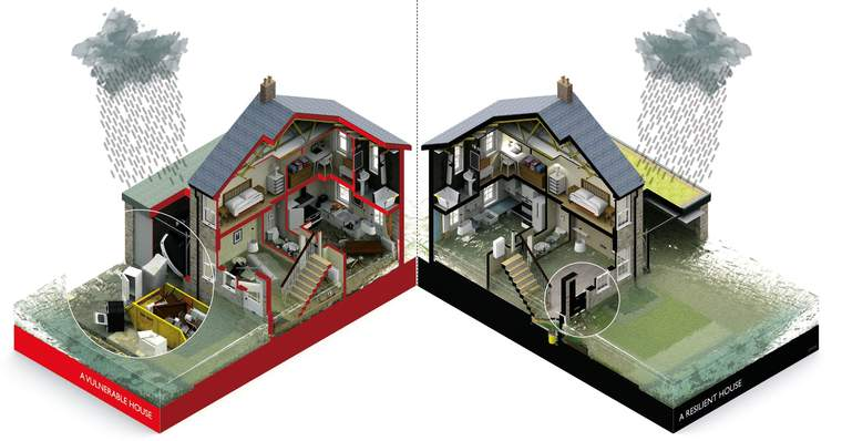 The impacts of flooding on a vulnerable and resilient house, featured in Retrofitting for Flood Resilience. Left: A vulnerable house. Right: A resilient house.