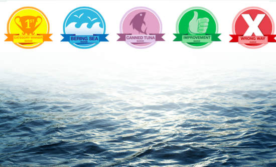 Greenpeace ratings of supermarket seafood sustainability
