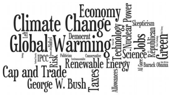 Andrew Hoffman Stanford culture climate change debate