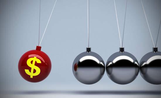 impact investing ROI