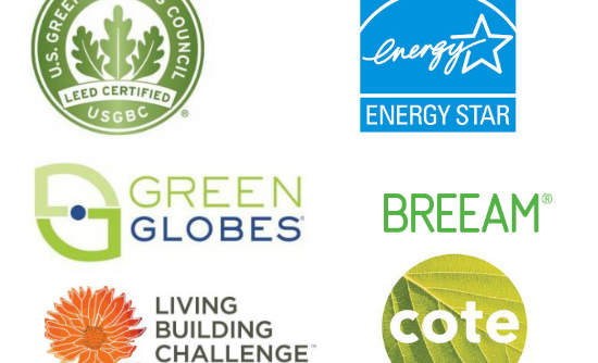 Is this the great decline of the green building movement