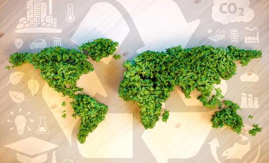 sustainable development, SDG, climate change