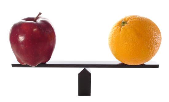 green bond, green finance, weigh option