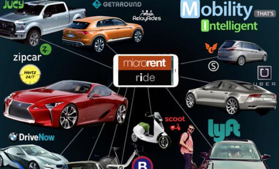 mobility on demand sustainability BMW, Daimler, Lyft, Uber