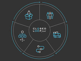 The Closed Loop Fund, at age two, goes with the flow featured image