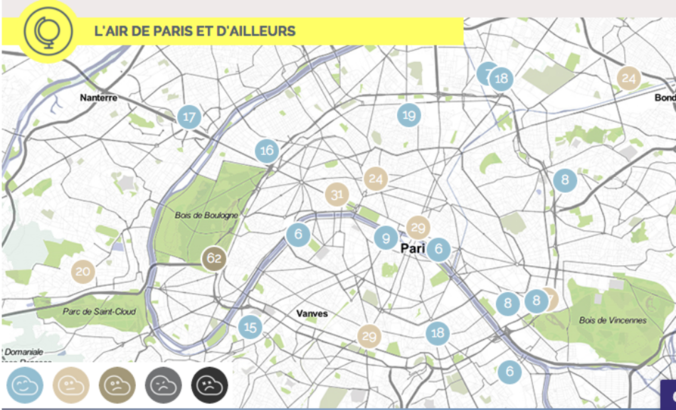 Air quality in Paris