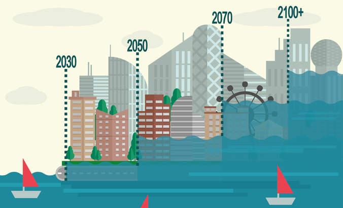 climate change planning scenarios