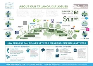 Tanaloa dialogue infographic