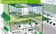 GE and 4 VC Partners Offer $200M to Fund Best Smart Grid Ideas featured image