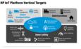 Energy efficiency, minus human error: HP's new Internet of Things bet featured image