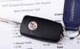 VW key on top of emissions test document