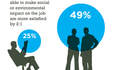 Sustainability-engaged employees more satisfied, study shows featured image