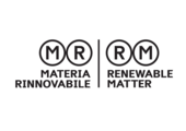Renewable Matter