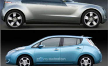 A Leaf or a Volt: The Competition is Afoot featured image