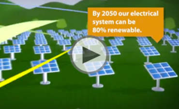 Video: Six Critical Levers to Transform our Energy Future featured image