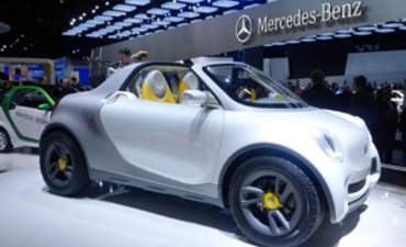 Automakers Lead the Way to Sustainable Mobility in Detroit featured image