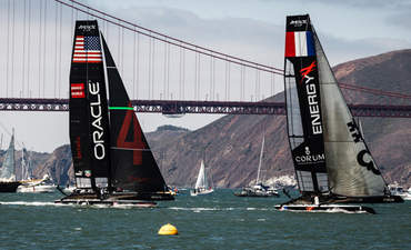 Sailing the World's Cup into San Francisco's sustainable waters featured image