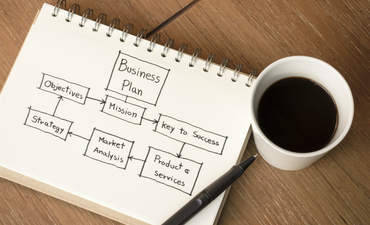 Business planning in an ever more complex world featured image