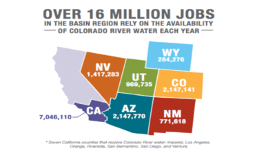 Cash flow: What's the economic value of a healthy, abundant river? featured image