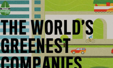 Ratings and rankings: How competition promotes corporate sustainability featured image