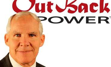 Harvey Wilkinson, power player featured image
