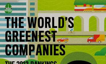 Newsweek's 2012 Green Rankings: This time it's serious featured image