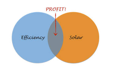 A new utility business model profitably embraces efficiency and solar featured image
