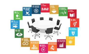 Why your board should care about sustainable development featured image