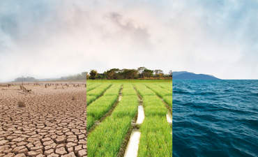 Climate risk, flood, drought, ocean