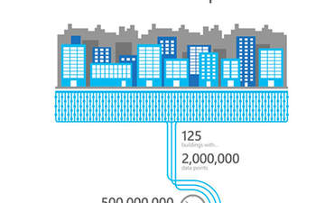 How Microsoft plans to transform buildings worldwide featured image